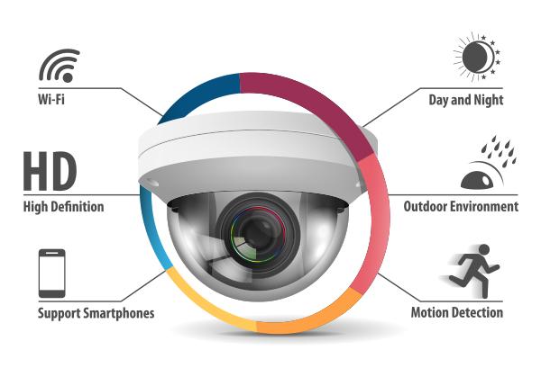 Certified-CCTV-installers-Dublin